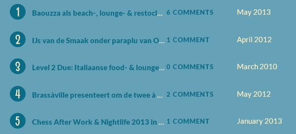 meest gelezen top 5 smaak van horeca 2013